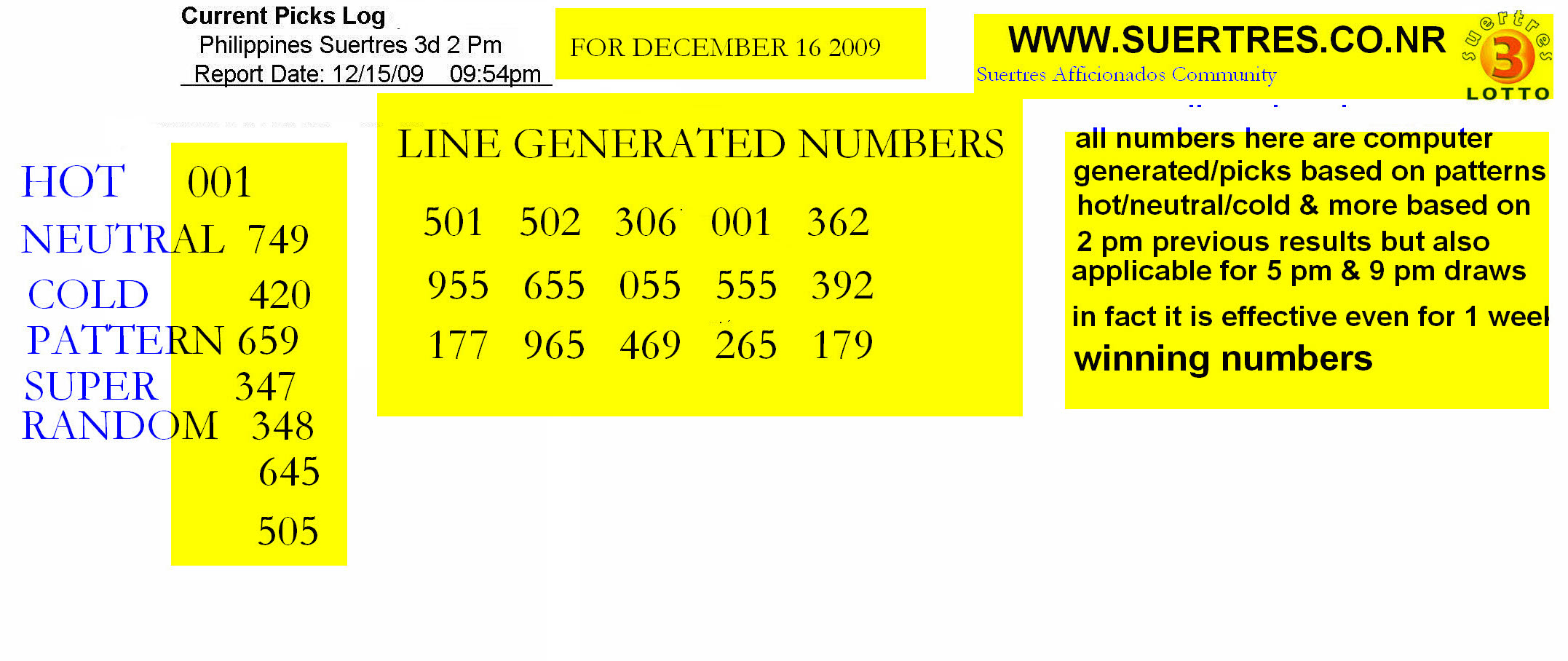 Topic: december 16, 2009 probables - Suertres/Swertres2154